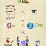 Infografia Ecologia industrial